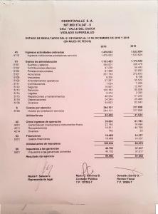 stado de resultados de 2019 y 2018 en miles de pesos